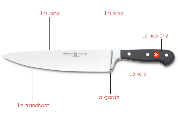 Bien choisir et entretenir ses couteaux de cuisine le for Quel couteau de cuisine choisir
